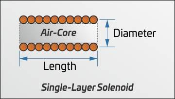 Coil Capacitance Calculator Diagram